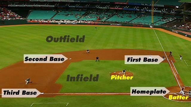 Ein Baseball-Feld