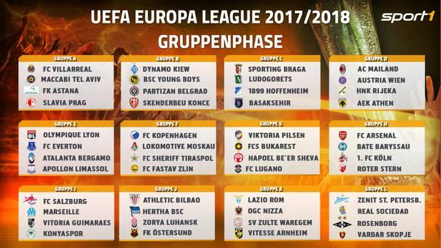 Alle Gruppen der UEFA Europa League in der Übersicht