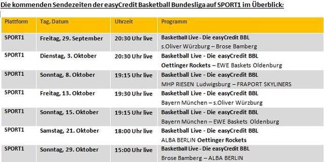 Übertragungszeiten der Basketball Bundesliga