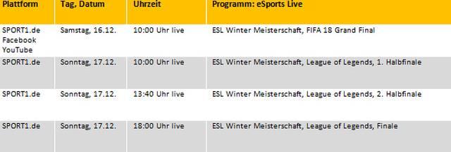 Die kommenden eSports-Sendezeiten auf SPORT1.de im Überblick: