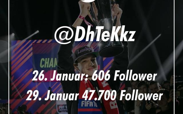 DHTekkz' Followerentwicklung von 606 auf 47700