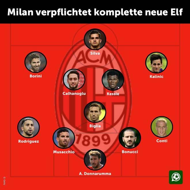 Diese Mannschaft des AC Mailand besteht aus elf Neuzugängen