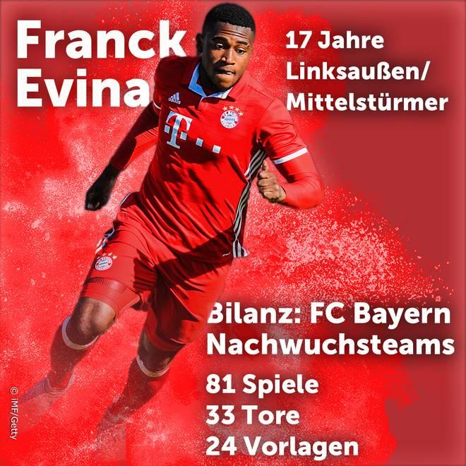 Franck Evina gab gegen Eintracht Frankfurt sein Profi-Debüt für den FC Bayern