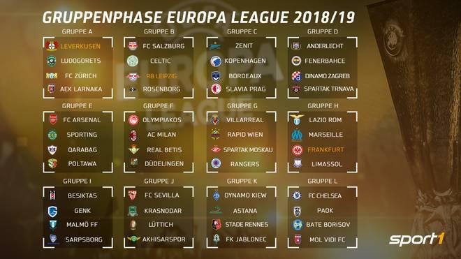 europa league gruppen