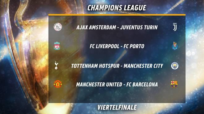 Champions League, Viertelfinale