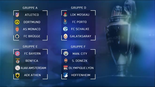 bvb champions league gruppe